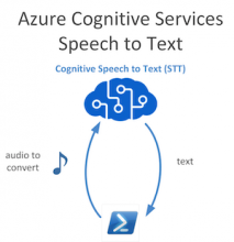 Azure Speech To Text Image